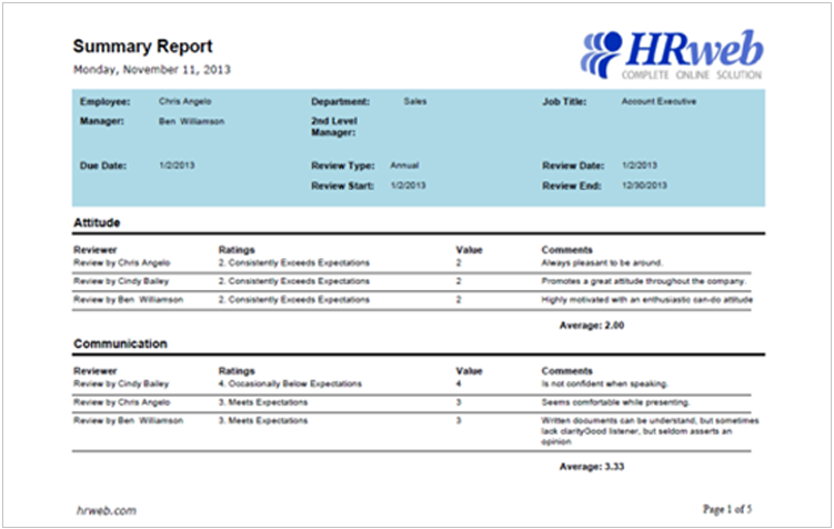 Complete Workforce Management  Time and Attendance